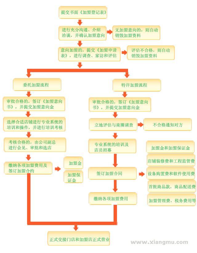 百里臣便利店加盟代理全国招商_4