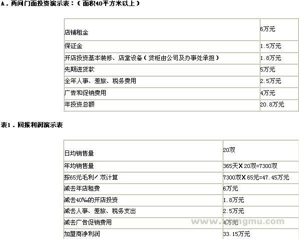 蜘蛛王皮鞋加盟代理全国招商_7