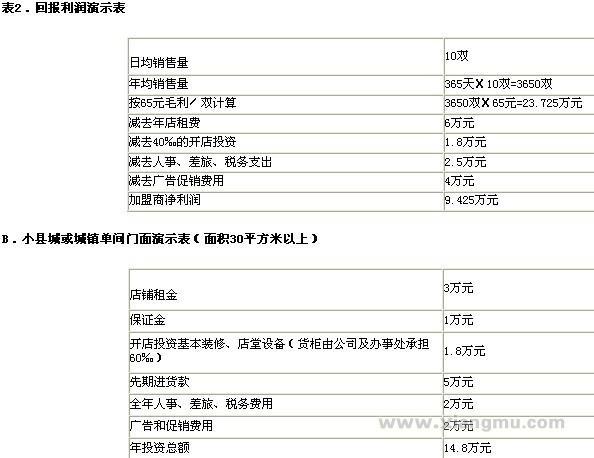 蜘蛛王皮鞋加盟代理全国招商_8