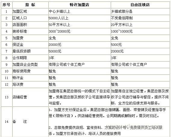 吉峰农机加盟代理全国招商_5