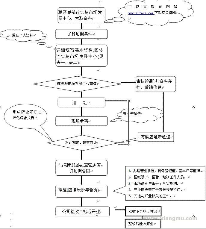 吉峰农机加盟代理全国招商_4