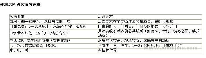 田森便利店招商加盟_7