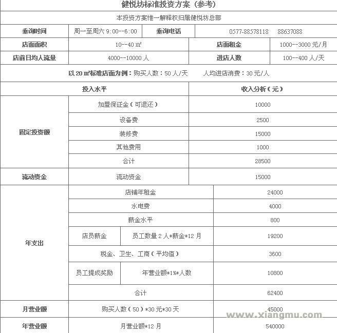 健悦坊无糖食品加盟代理全国招商_7