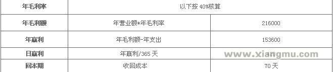 健悦坊无糖食品加盟代理全国招商_8
