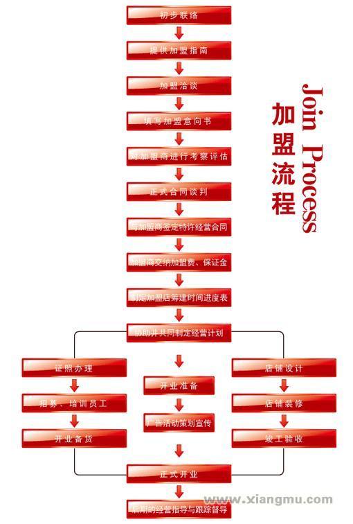 梦金园珠宝加盟连锁店全国招商_5