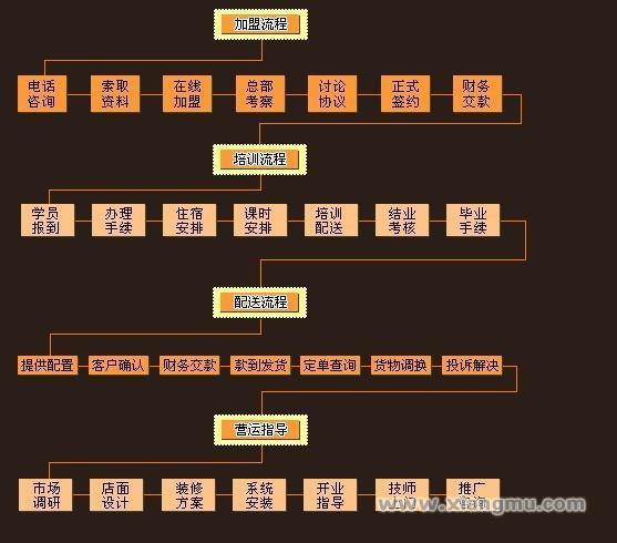 中国皮革护理知名品牌——莱姿奢侈品皮具护理全国诚招加盟_8