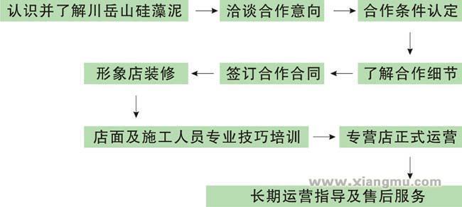川岳山硅藻泥全国诚征代理经销商_5