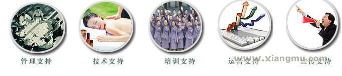 香港小草瘦身连锁机构:中国市场代理品牌_9
