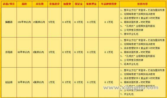 李善堂健康养生馆:打造大型连锁运营品牌_5