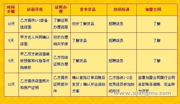 李善堂健康养生馆:打造大型连锁运营品牌_8