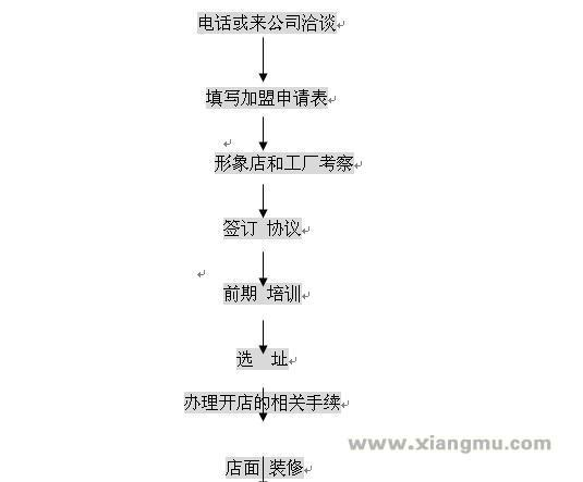 王氏天兴蜂蜜:中国蜂产品消费者满意十佳产品_7