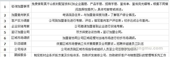 莫干山板材招商加盟_7