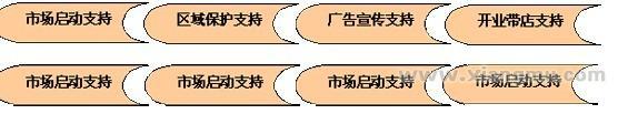 吉哆啦回转寿司加盟_6