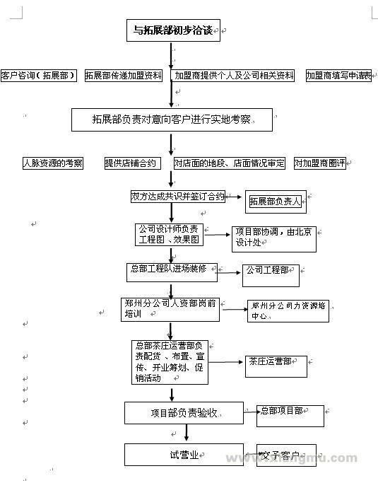 文新茶叶加盟_5