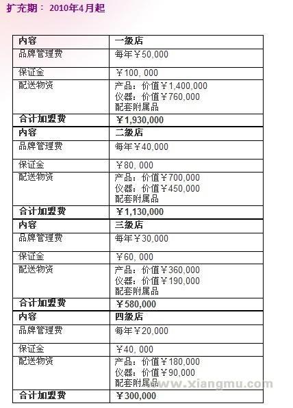 张玉珊修身堂加盟代理全国招商_3