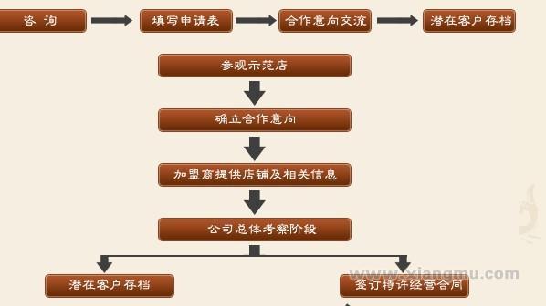 沁香源茗茶加盟火爆招商_6