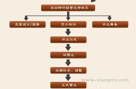 沁香源茗茶加盟火爆招商_7