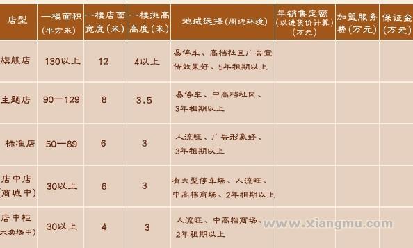 沁香源茗茶加盟火爆招商_10