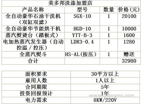 美多邦洗涤设备加盟手册_4