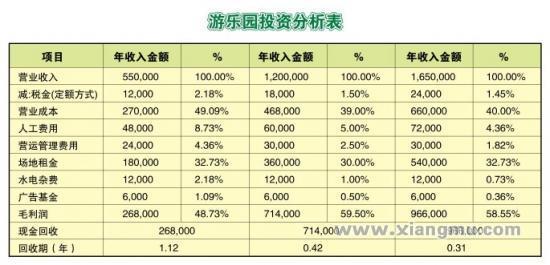 投资分析_1