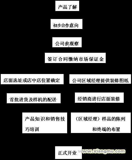 米特拉空气能热水器加盟代理全国招商_1