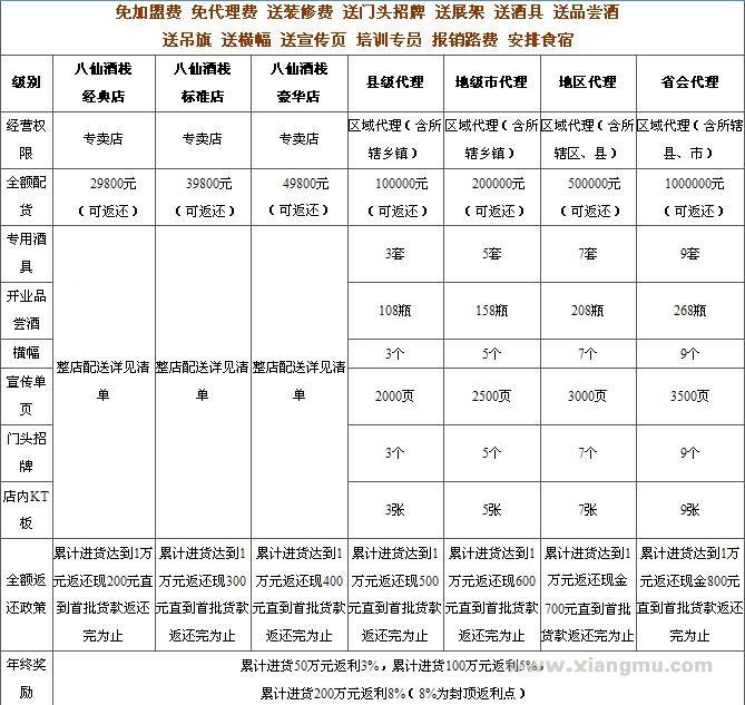 贵州茅台镇八仙酒栈酒加盟专卖,酱香型白酒加盟代理_3