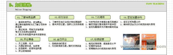 加盟流程_1