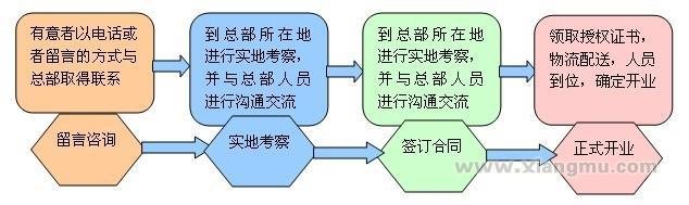 双木林硅藻泥加盟代理全国招商_10