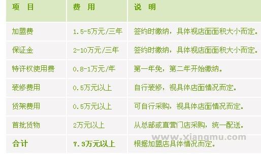 虹越园艺家加盟代理诚招区域经销商_4