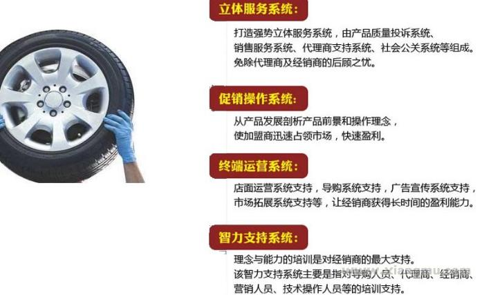 欣天衣汽车用品招商代理_6