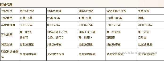 仙芋世家加盟连锁店全国招商_6