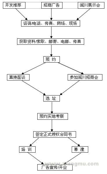 闽川茗茶加盟连锁,福建闽川茗茶有限公司_4