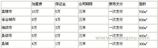 盛源川香鱼火锅加盟_2