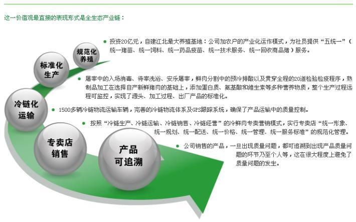 金锣肉制品代理经销全国招商_4