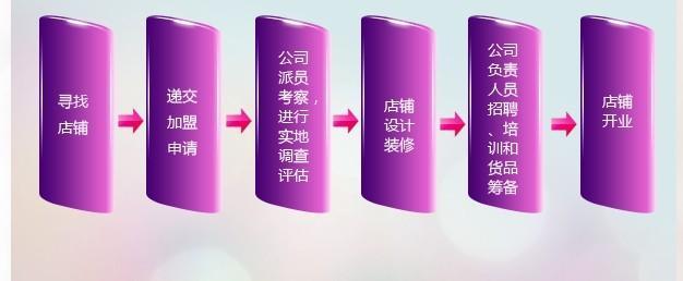 月芽儿女鞋加盟连锁店全国招商_5