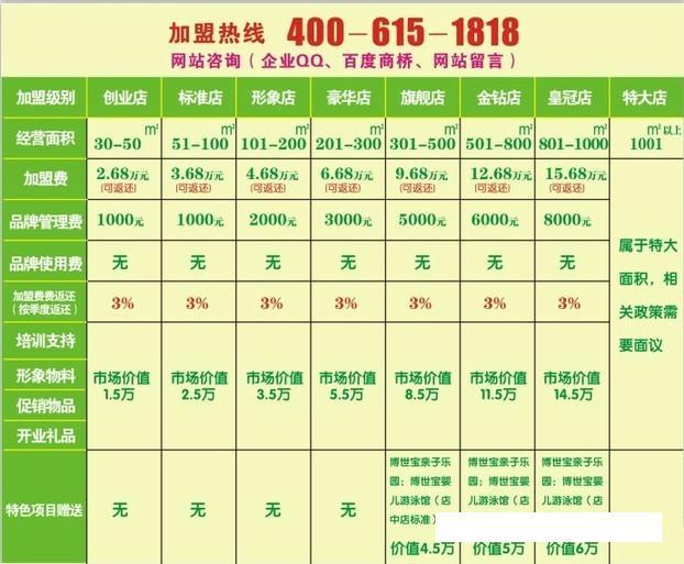 博世宝婴儿游泳馆加盟代理全国招商_7