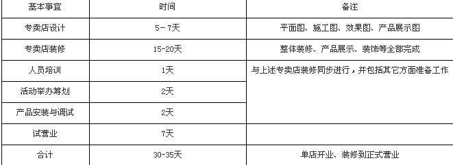 盼盼晾衣架加盟代理_3