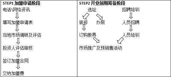 月儿湾母婴游泳加盟政策说明_2
