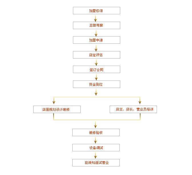 百草味休闲食品招商加盟_2