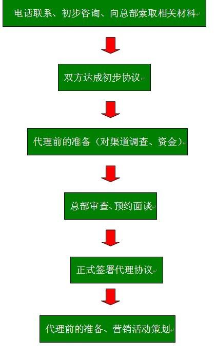 竹億軒竹纖維招商加盟_3