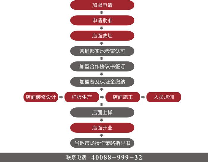 佳居乐橱柜加盟代理全国招商_3