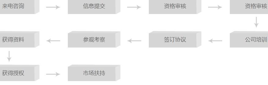 泉来净水器加盟代理全国招商_1