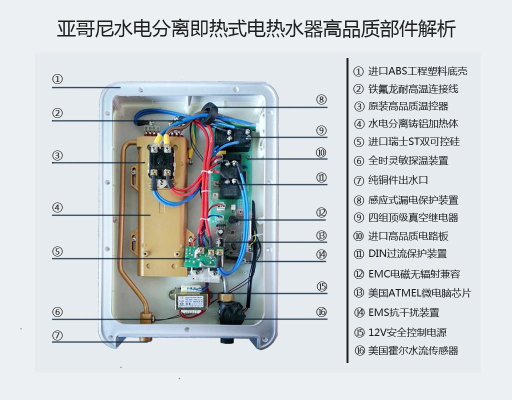 亚哥尼电热水器水电分离节能环保更安全_4