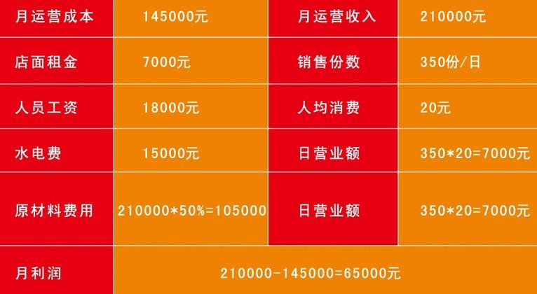 麻香辣语五味香锅加盟_5