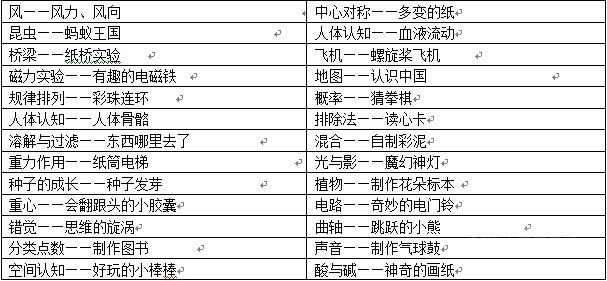 小牛顿科学实验班加盟代理地方分校招商_6