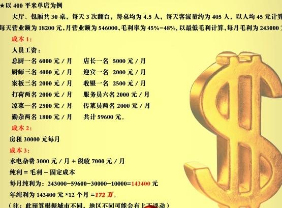 知鱼堂投资分析_1