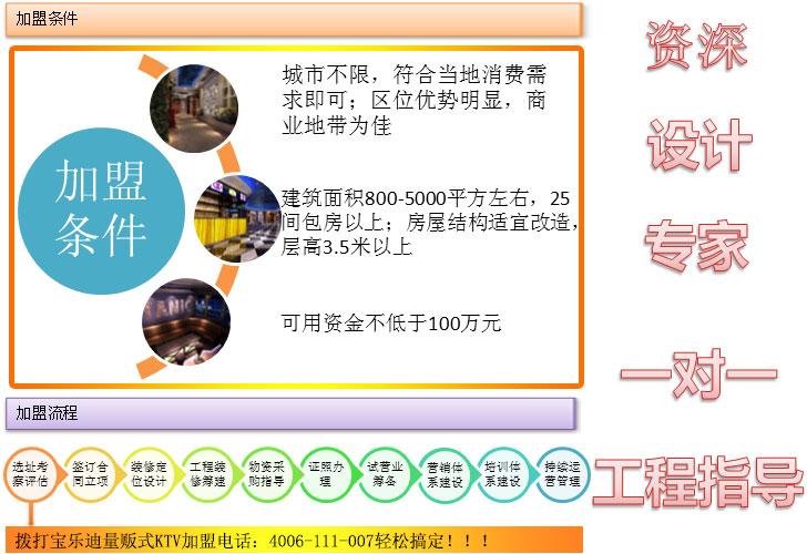 宝乐迪KTV加盟_2