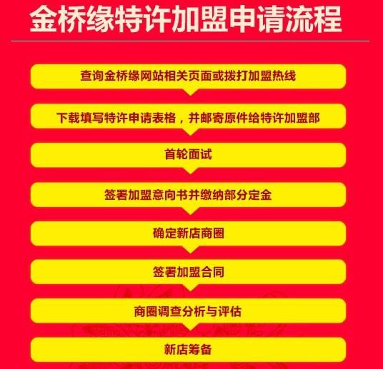 金桥缘米线加盟连锁全国招商_4