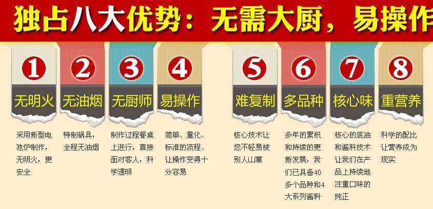 辣云宴养生焖锅加盟连锁,辣云宴养生焖锅多少钱_4