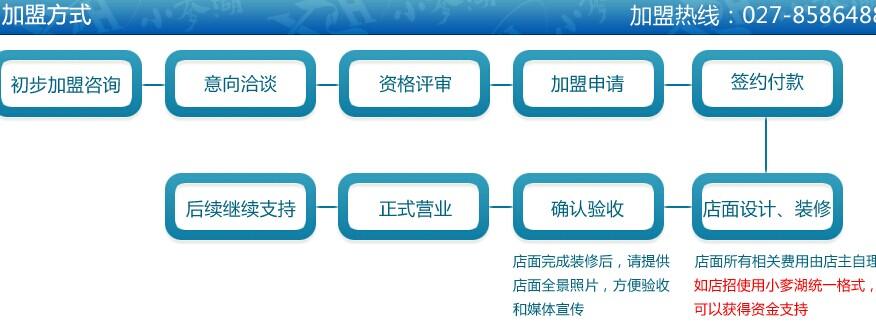 小奓湖钓具加盟连锁全国招商_5